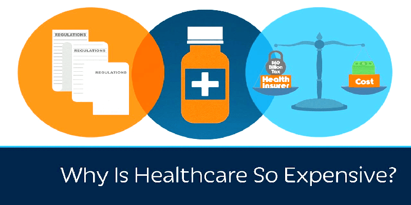 why health insurance is so expensive